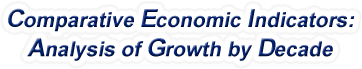 Nevada - Comparative Economic Indicators: Analysis of Growth By Decade, 1970-2016