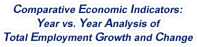 Nevada - Year vs. Year Analysis of Total Employment Growth and Change, 1969-2015
