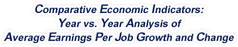 Nevada - Year vs. Year Analysis of Average Earnings Per Job Growth and Change, 1969-2015