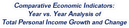 Nevada - Year vs. Year Analysis of Total Personal Income Growth and Change, 1969-2016