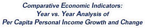 Nevada - Year vs. Year Analysis of Per Capita Personal Income Growth and Change, 1969-2016