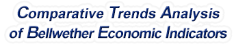 Nevada - Comparative Trends Analysis of Bellwether Economic Indicators, 1969-2016