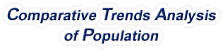 Nevada - Comparative Trends Analysis of Population, 1969-2017