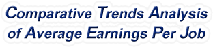 Nevada - Comparative Trends Analysis of Average Earnings Per Job, 1969-2017
