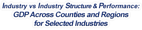 Nevada - Industry vs. Industry Structure & Performance: GDP Across Counties and Regions for Selected Industries